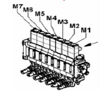 Mechanický rozvádzač Hydrocontrol