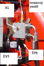 Bezpečnostné zariadenie pre umožnenie obnovenia pohybu ramien žeriavu k zloženiu nákladu